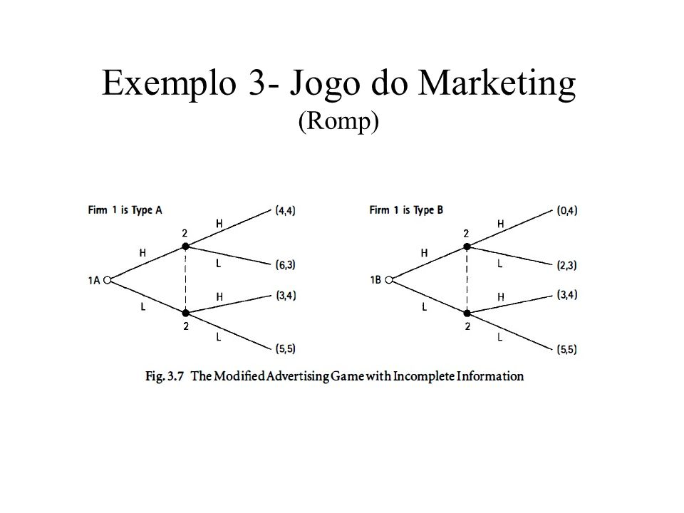 Exemplo 3- Jogo do Marketing (Romp)
