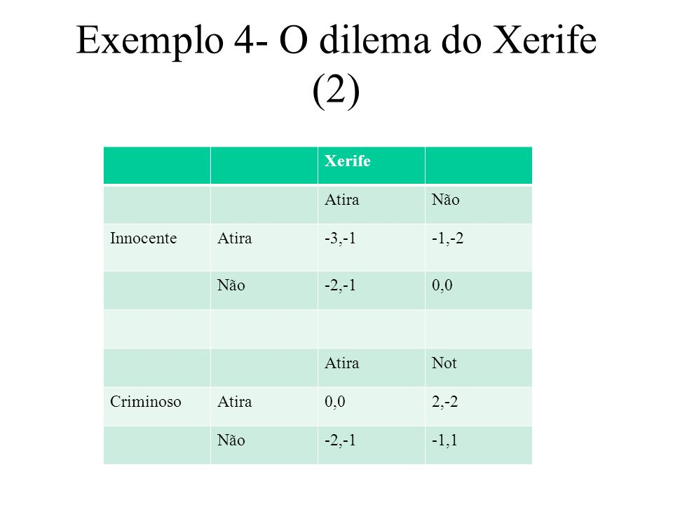 Exemplo 4- O dilema do Xerife (2)