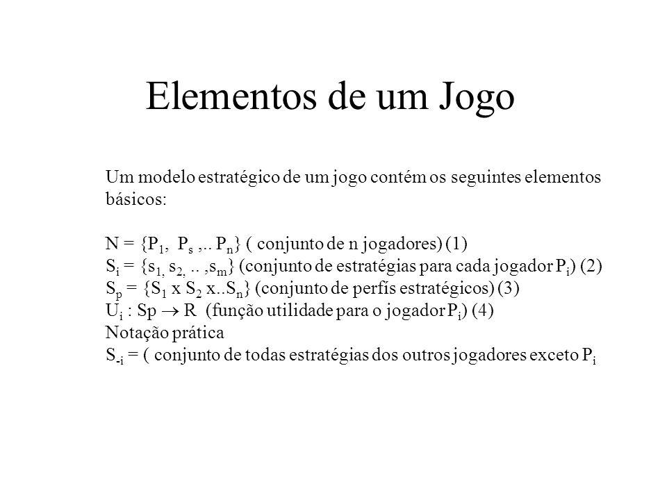 Elementos de um Jogo Um modelo estratégico de um jogo contém os seguintes elementos básicos: N = {P1, Ps ,.. Pn} ( conjunto de n jogadores) (1)