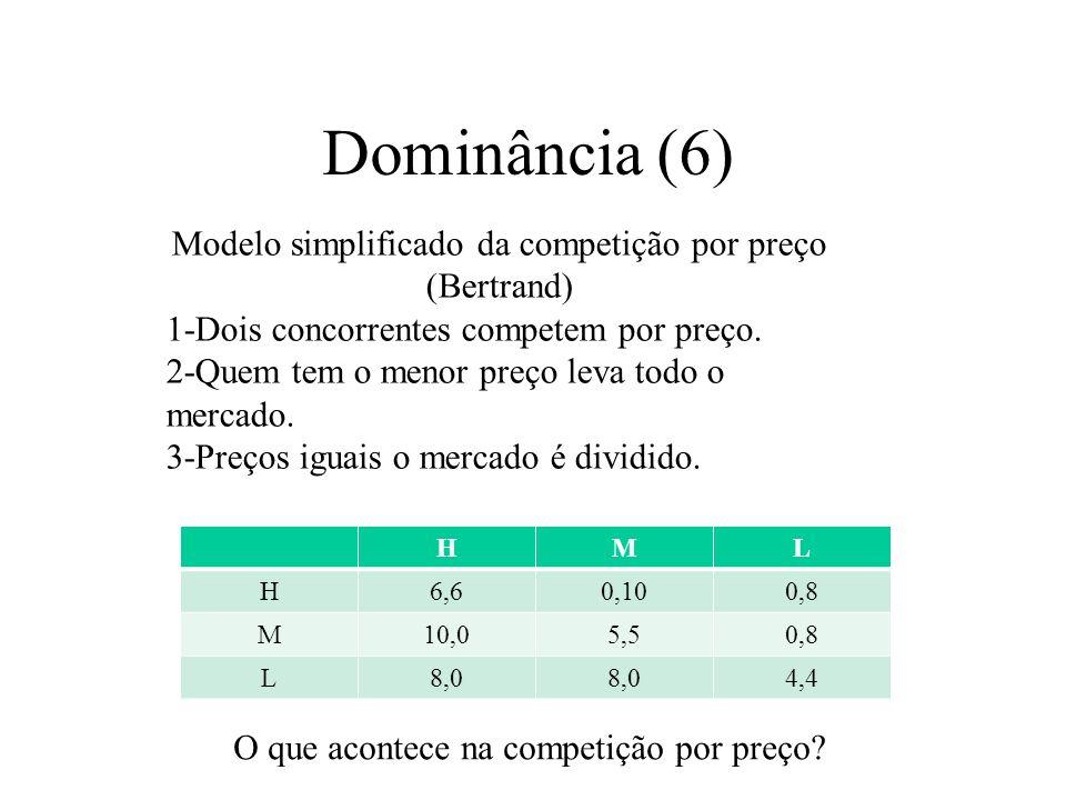 Modelo simplificado da competição por preço (Bertrand)