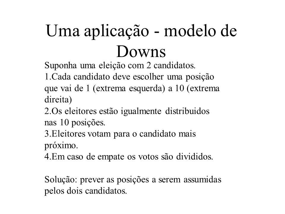 Uma aplicação - modelo de Downs