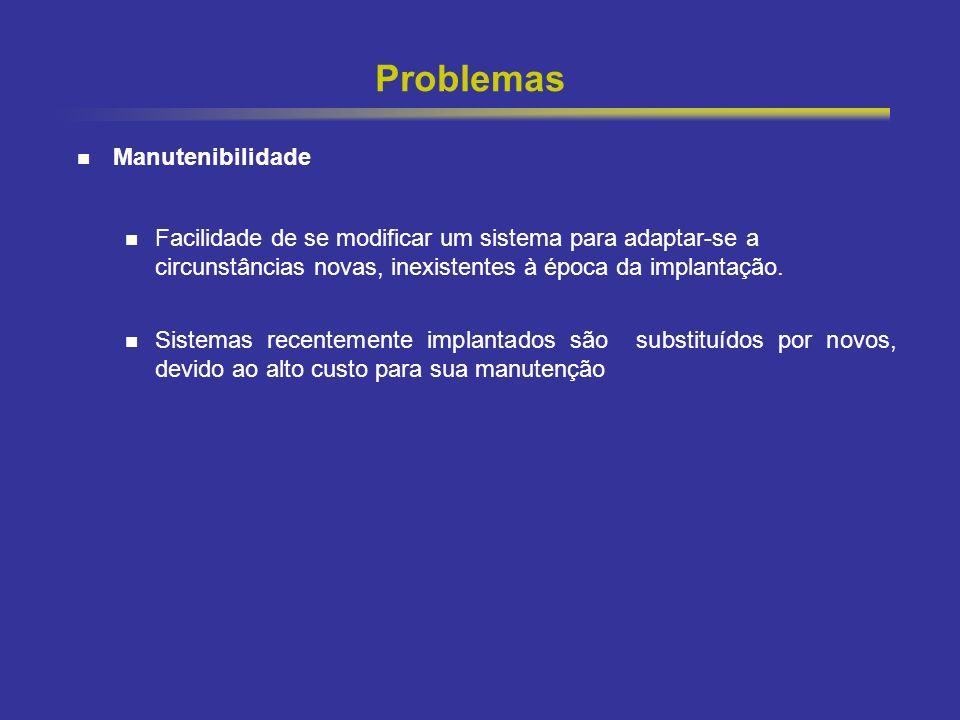 Problemas Manutenibilidade