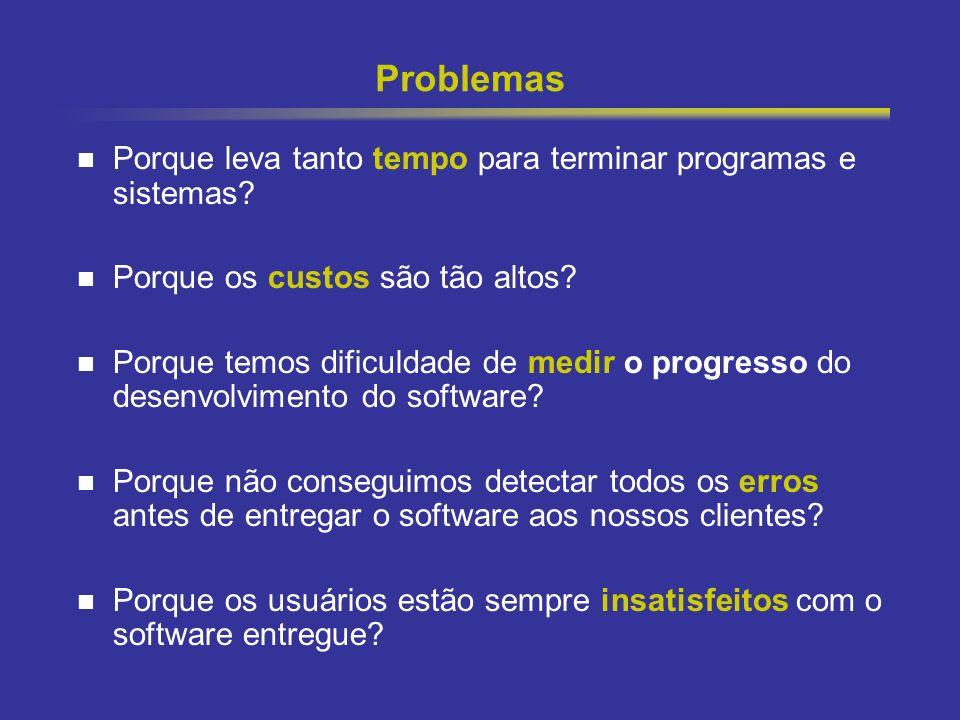 Problemas Porque leva tanto tempo para terminar programas e sistemas