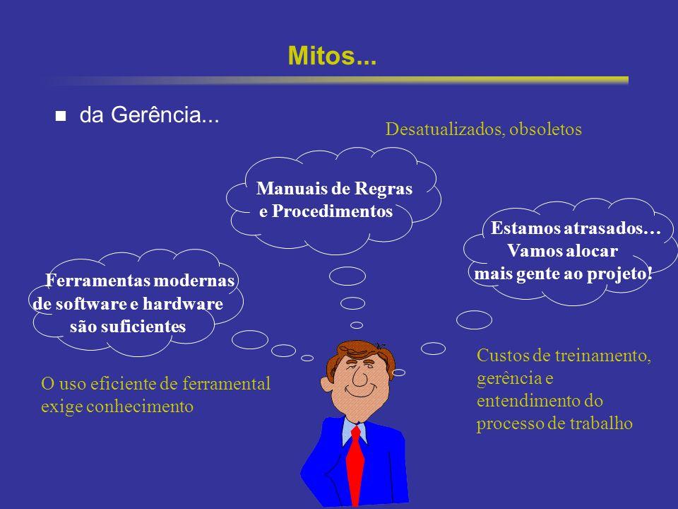 Mitos... da Gerência... Ferramentas modernas Desatualizados, obsoletos