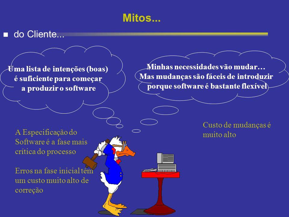 Mitos... do Cliente... Uma lista de intenções (boas)
