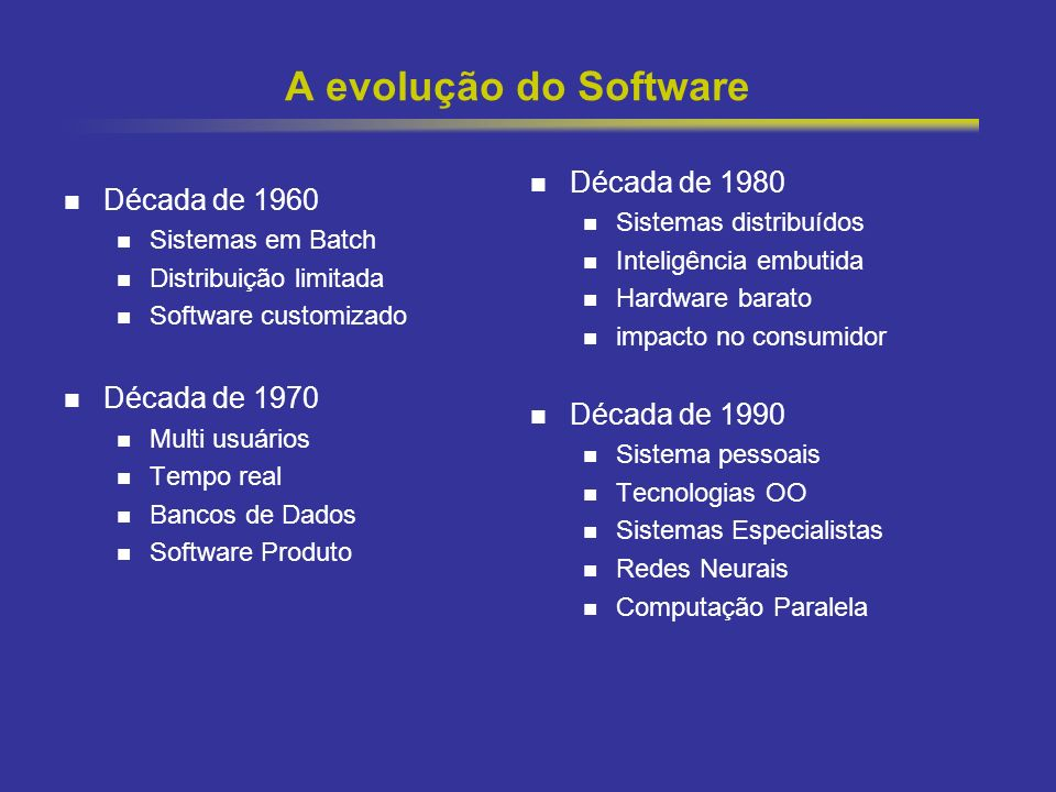 A evolução do Software Década de 1980 Década de 1960 Década de 1970