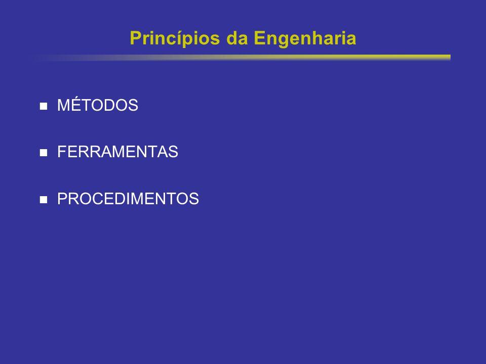 Princípios da Engenharia