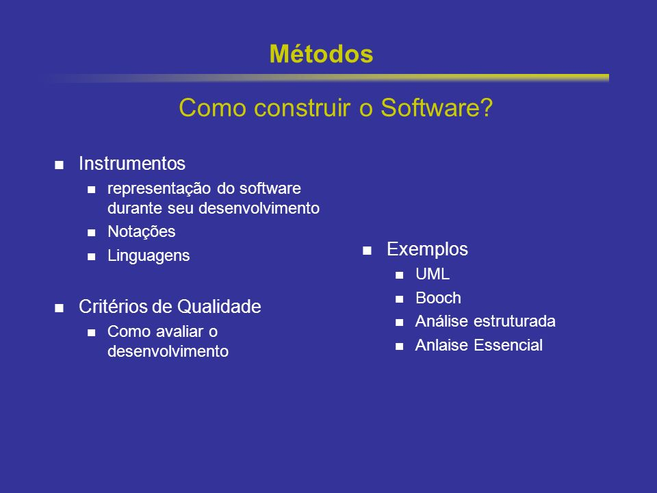 Como construir o Software