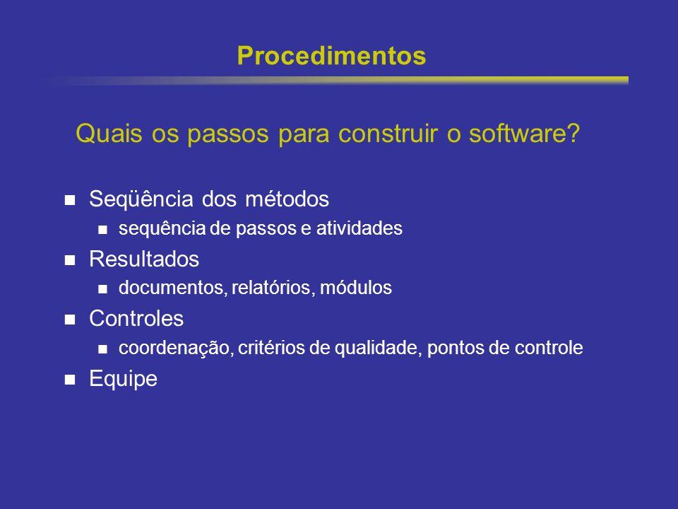 Quais os passos para construir o software