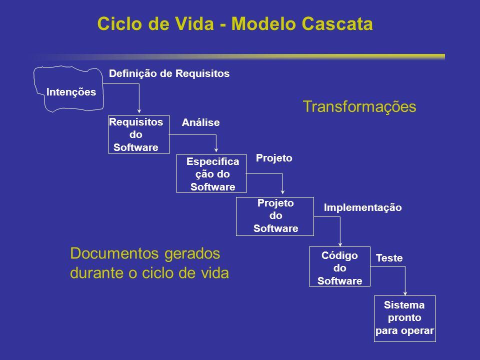 Ciclo de Vida - Modelo Cascata