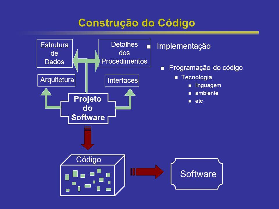 Construção do Código Software Implementação Projeto do Software Código