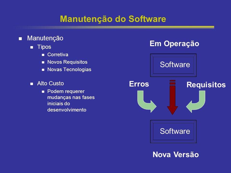 Manutenção do Software