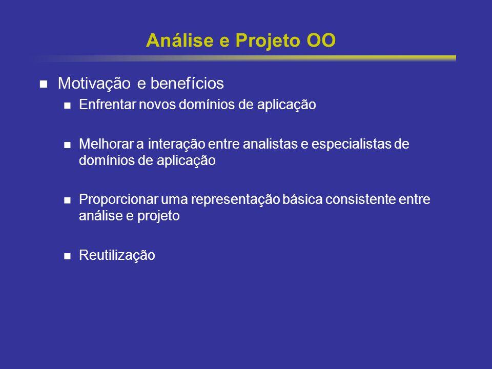 Análise e Projeto OO Motivação e benefícios