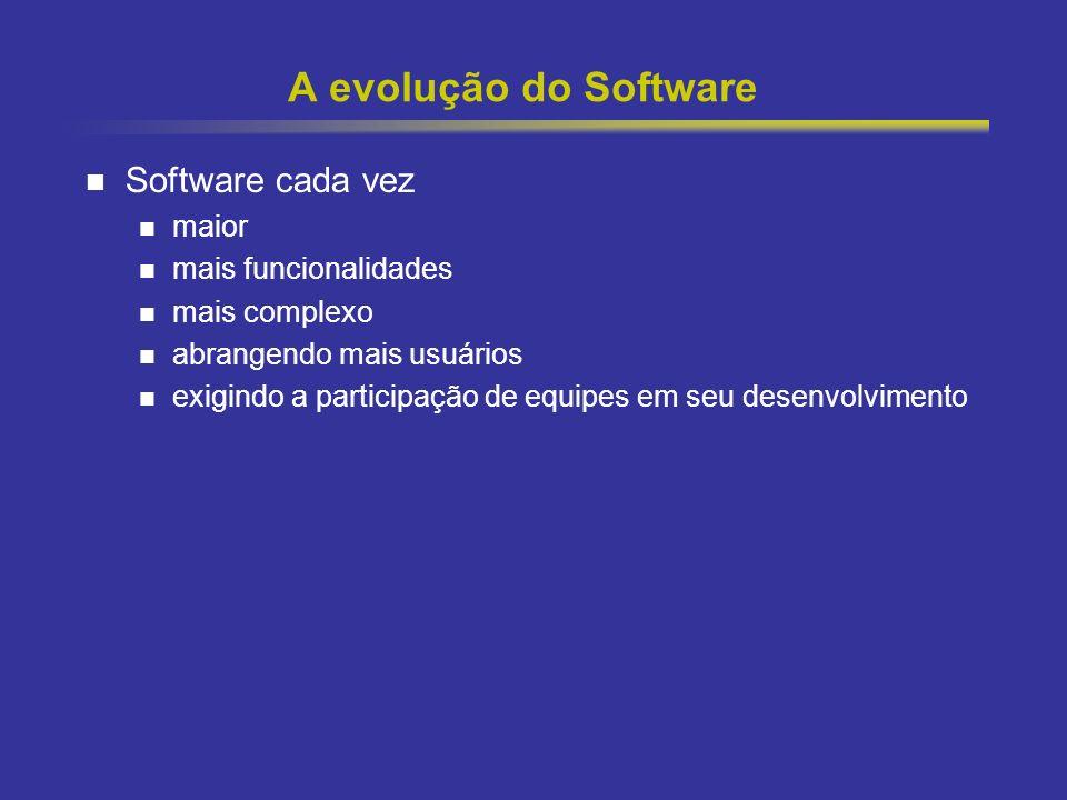 A evolução do Software Software cada vez maior mais funcionalidades