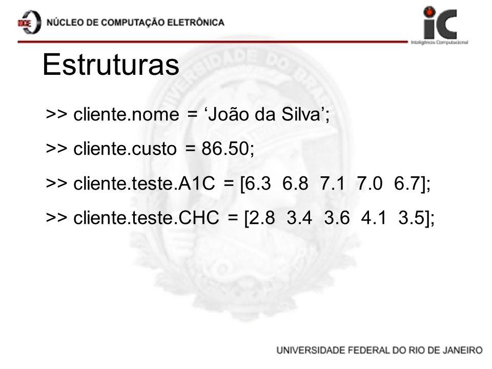 Estruturas >> cliente.nome = 'João da Silva';