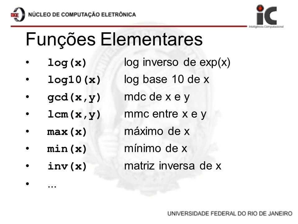 Funções Elementares log(x) log inverso de exp(x)