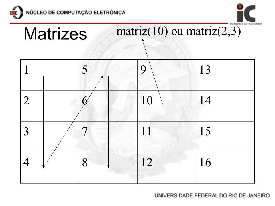 Matrizes matriz(10) ou matriz(2,3) 1 5 9 13 2 6 10 14 3 7 11 15 4 8 12