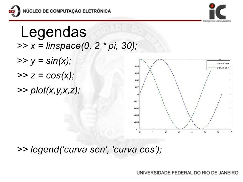 Legendas >> x = linspace(0, 2 * pi, 30); >> y = sin(x);