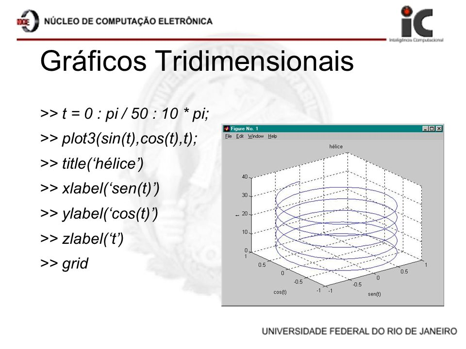 Gráficos Tridimensionais