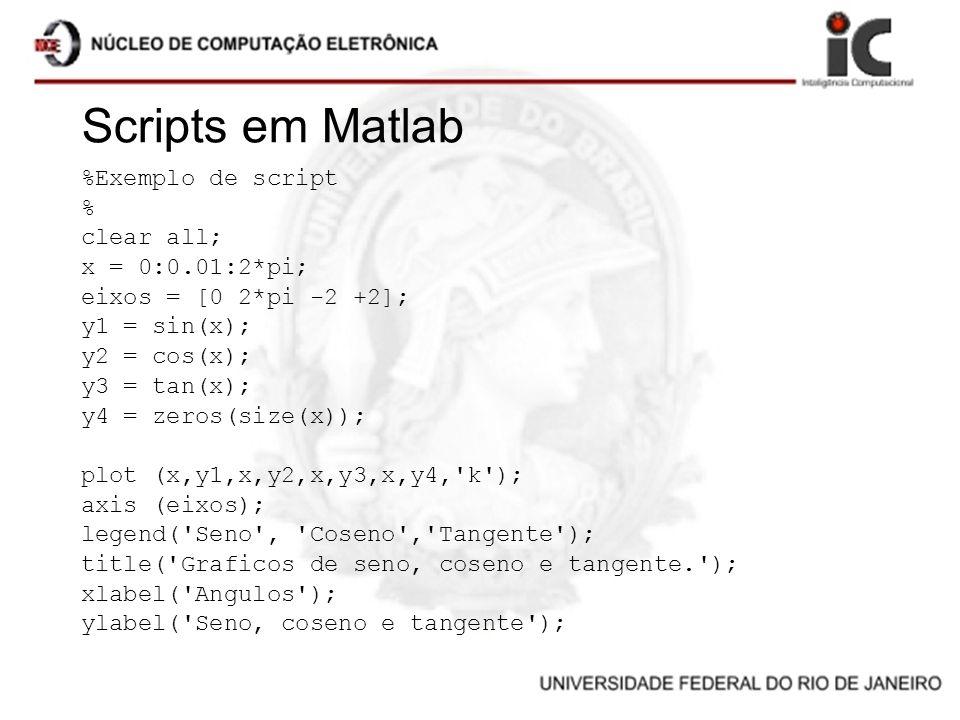 Scripts em Matlab %Exemplo de script % clear all; x = 0:0.01:2*pi;