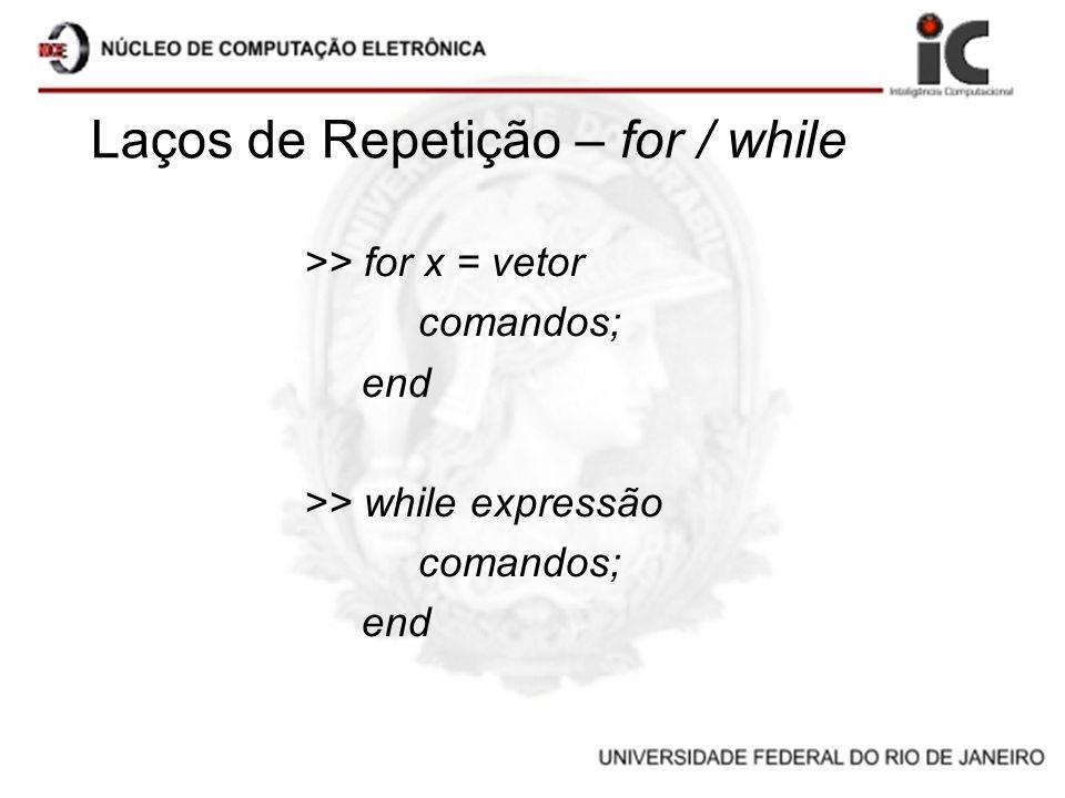 Laços de Repetição – for / while