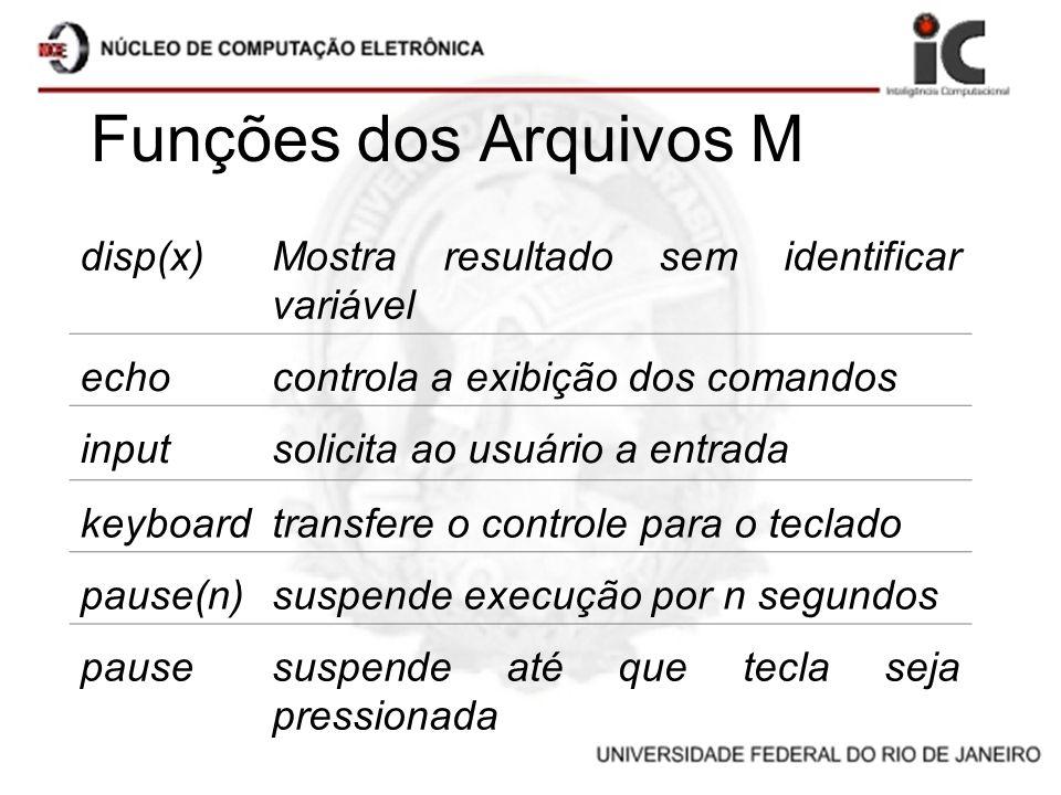 Funções dos Arquivos M disp(x)