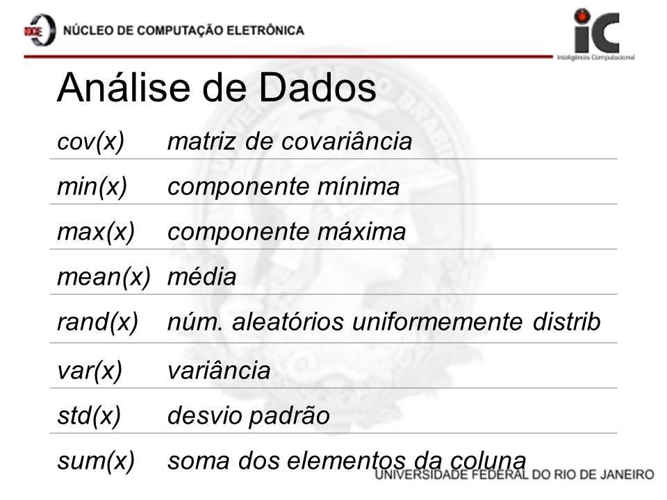 Análise de Dados matriz de covariância min(x) componente mínima max(x)
