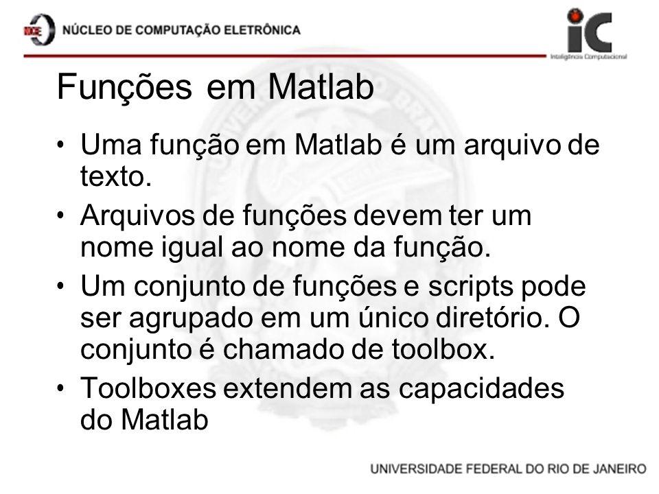 Funções em Matlab Uma função em Matlab é um arquivo de texto.