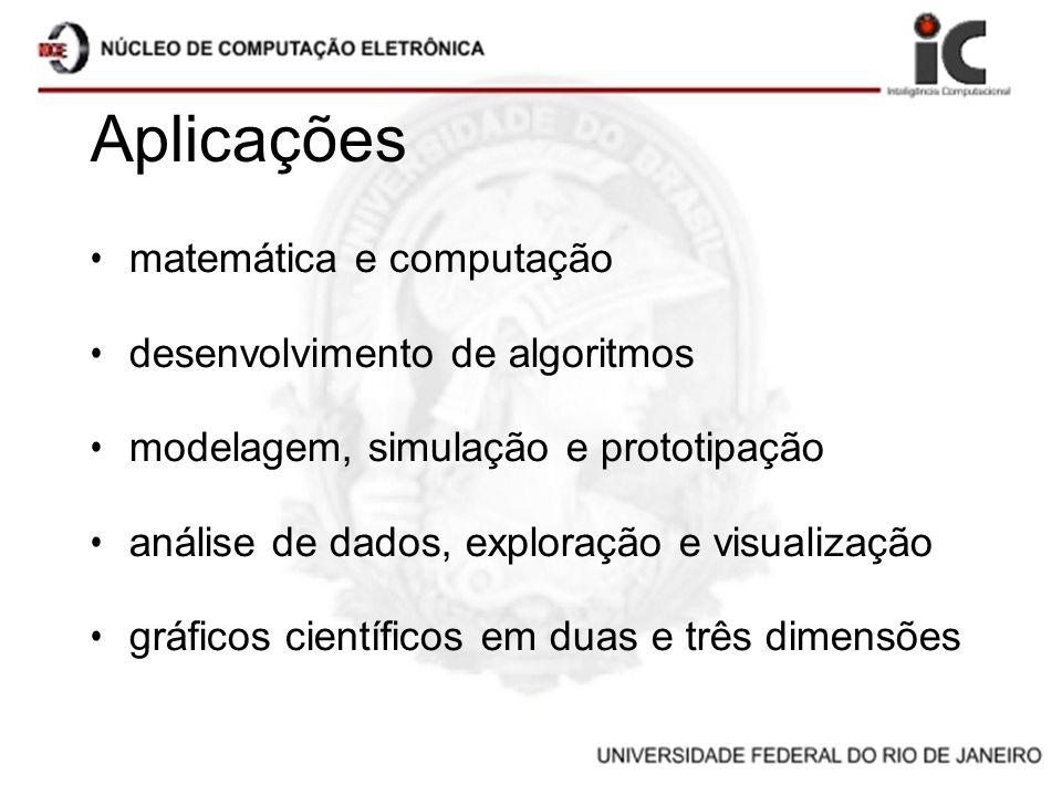Aplicações matemática e computação desenvolvimento de algoritmos