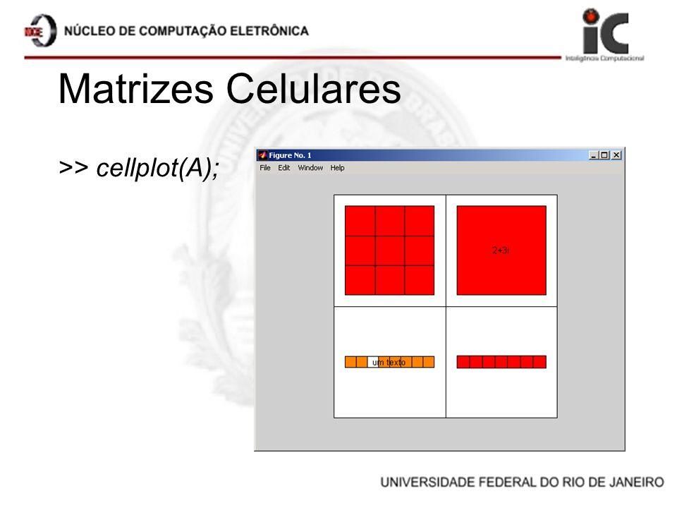 Matrizes Celulares >> cellplot(A);