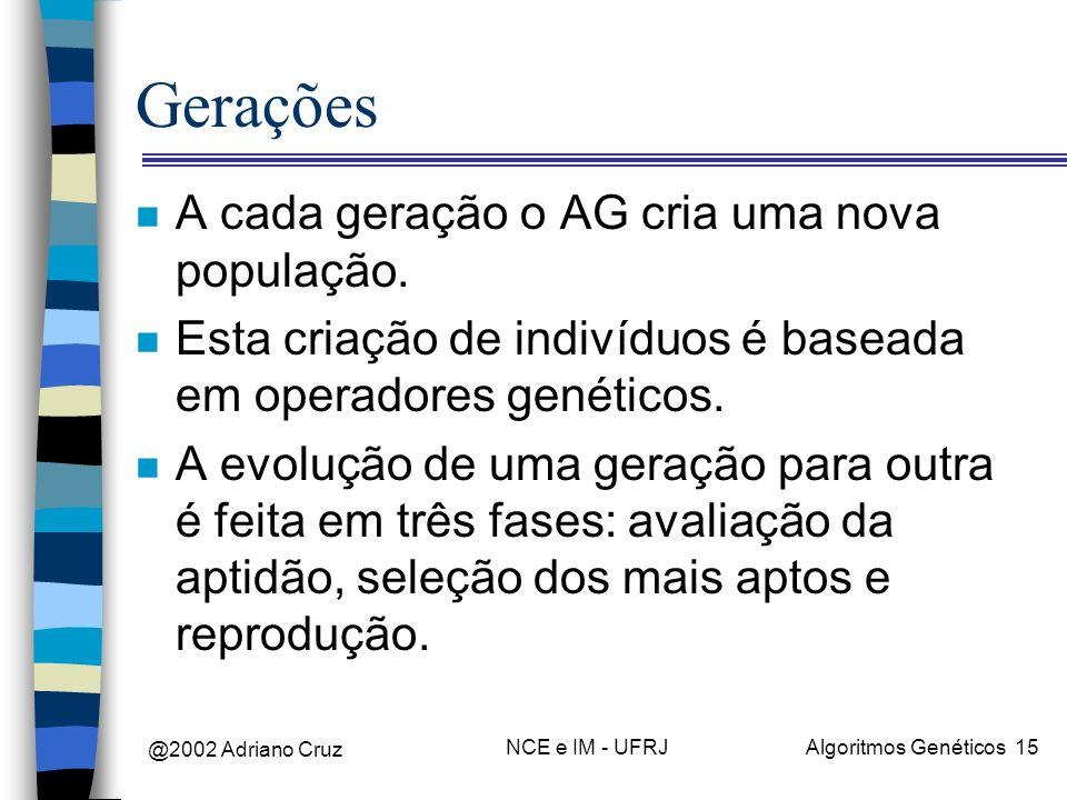 Gerações A cada geração o AG cria uma nova população.