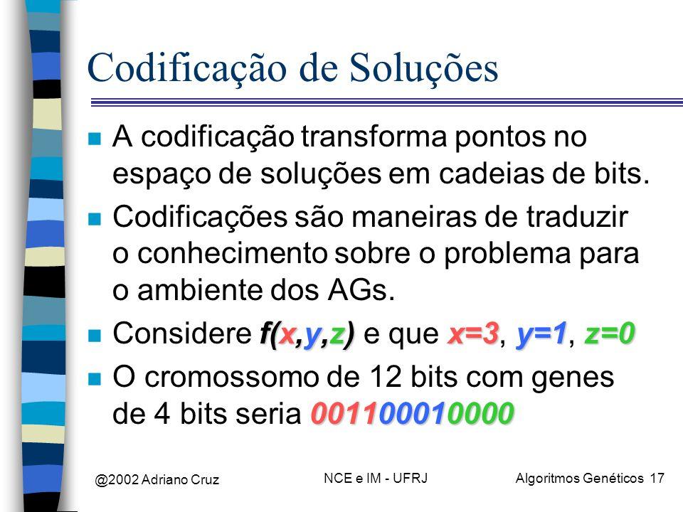 Codificação de Soluções