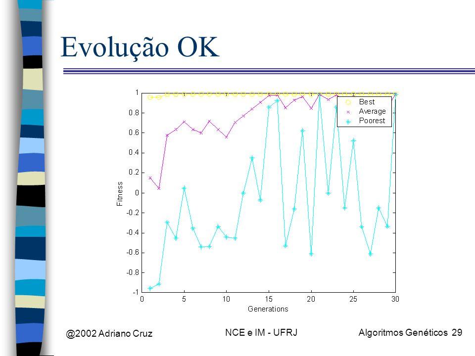 Evolução OK @2002 Adriano Cruz NCE e IM - UFRJ