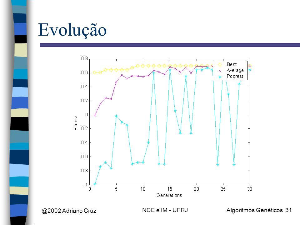 Evolução @2002 Adriano Cruz NCE e IM - UFRJ
