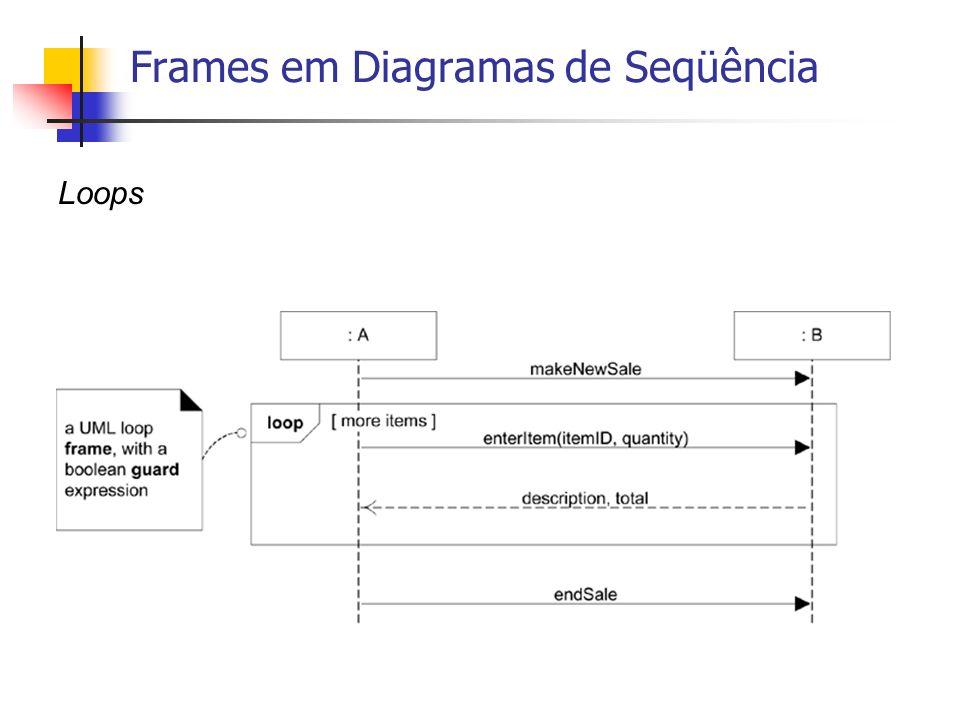 Frames em Diagramas de Seqüência