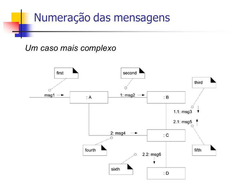 Numeração das mensagens