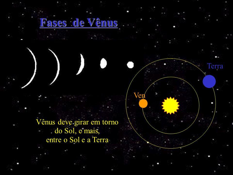 Vênus deve girar em torno