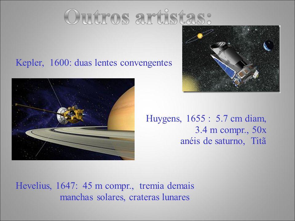 Kepler, 1600: duas lentes convengentes