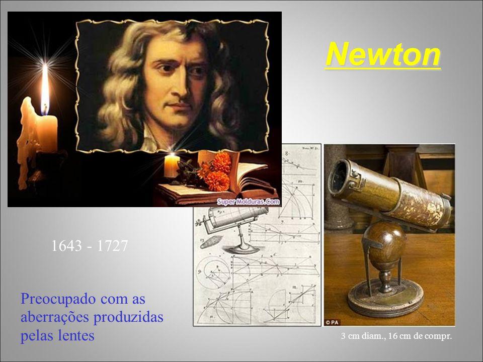 Newton 1643 - 1727 Preocupado com as aberrações produzidas