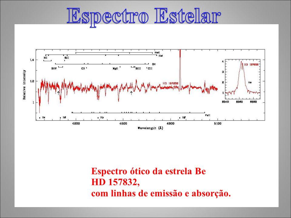 Espectro Estelar Espectro ótico da estrela Be HD 157832,