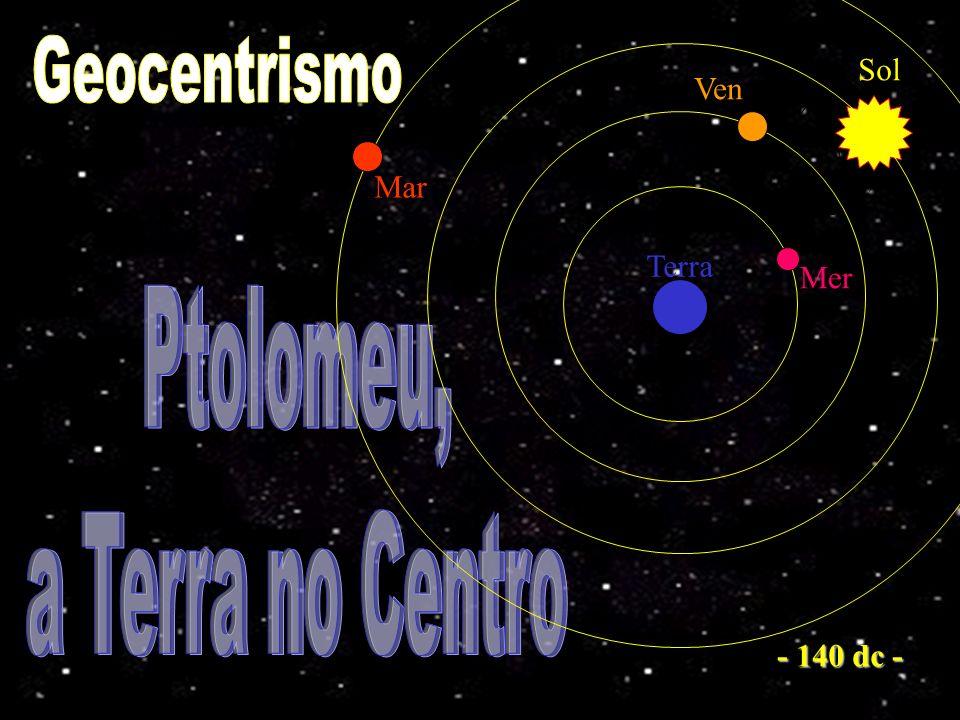 Geocentrismo Ptolomeu, a Terra no Centro Sol Ven Mar Terra Mer