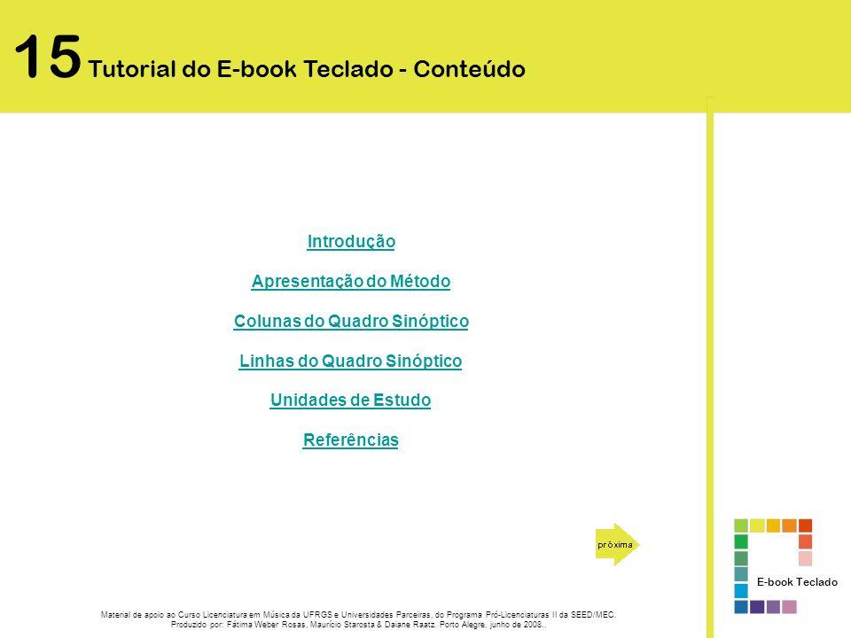 15 Tutorial do E-book Teclado - Conteúdo
