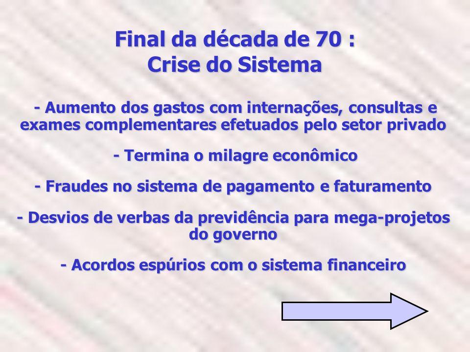 Final da década de 70 : Crise do Sistema