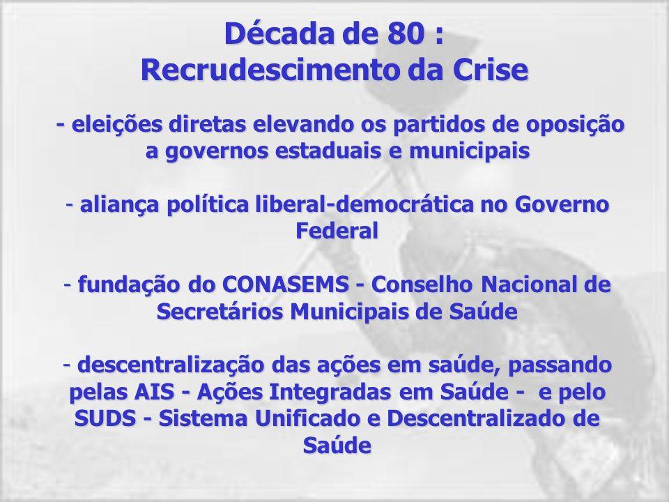 Década de 80 : Recrudescimento da Crise