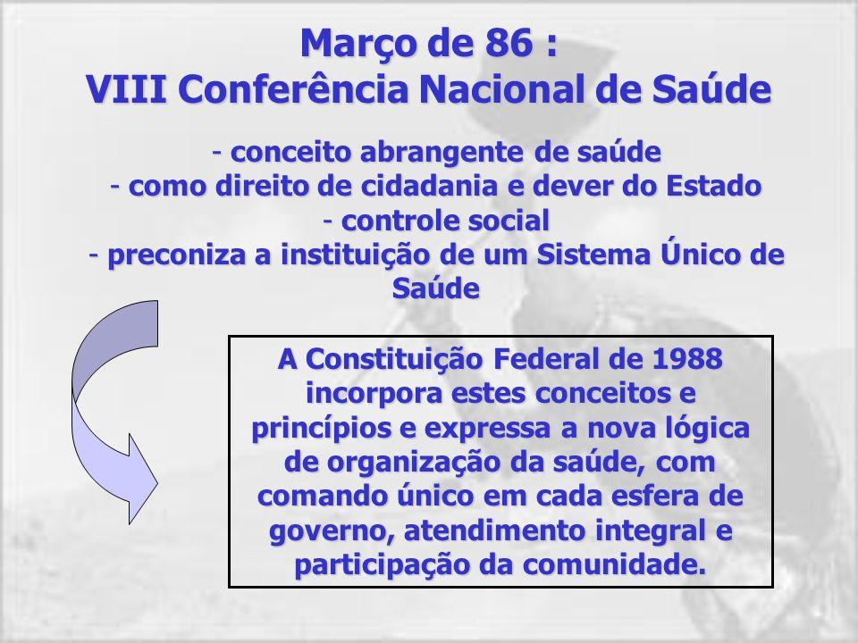Março de 86 : VIII Conferência Nacional de Saúde