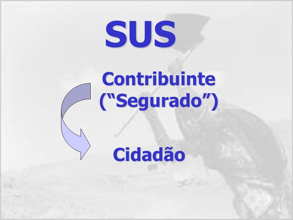 SUS Contribuinte ( Segurado ) Cidadão
