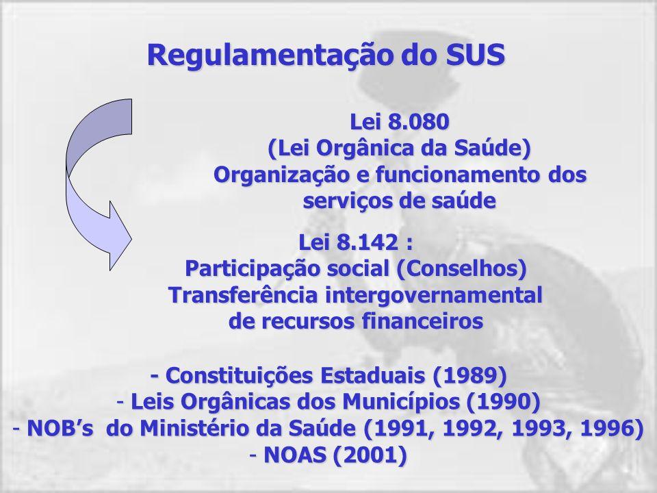 Regulamentação do SUS Lei 8.080 (Lei Orgânica da Saúde)