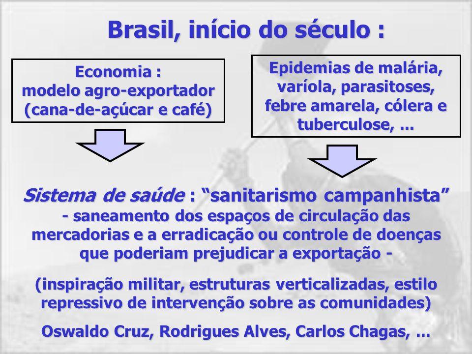 Oswaldo Cruz, Rodrigues Alves, Carlos Chagas, ...