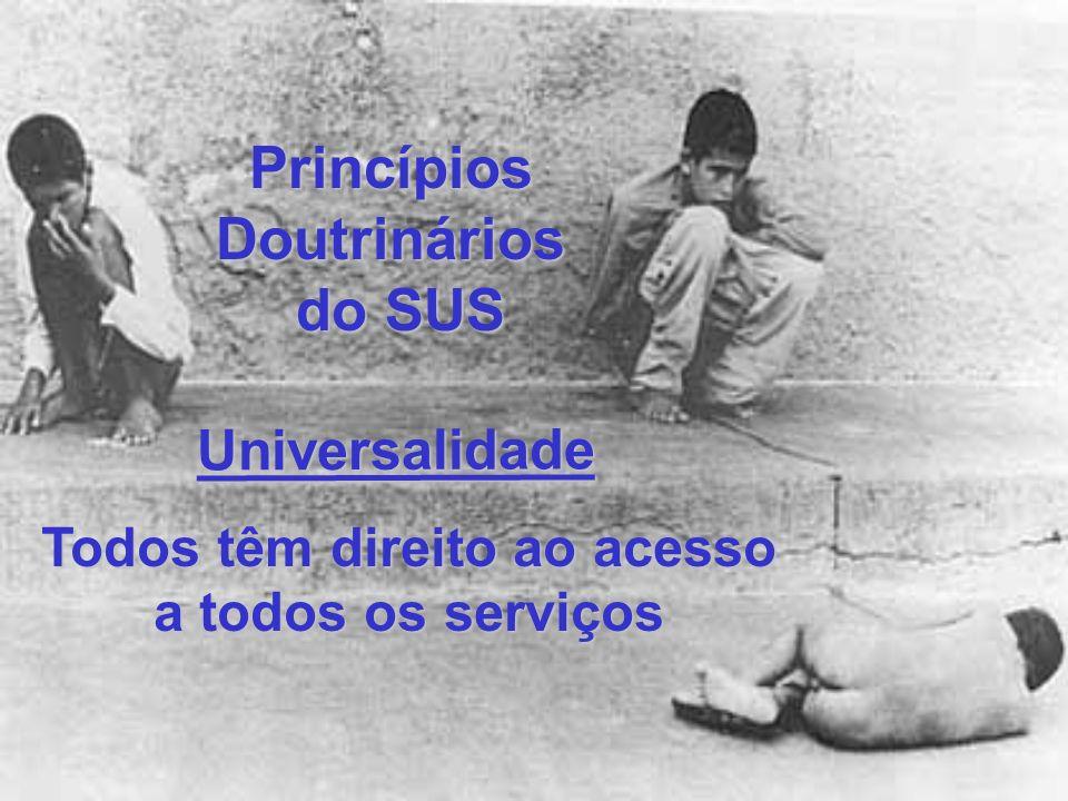 Todos têm direito ao acesso a todos os serviços