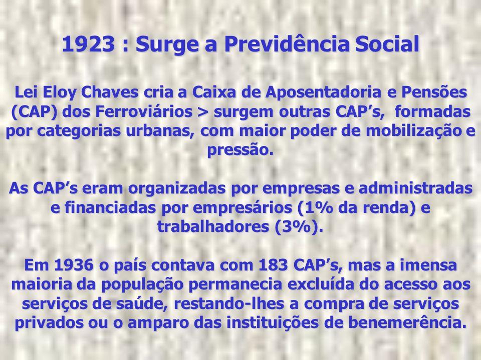 1923 : Surge a Previdência Social